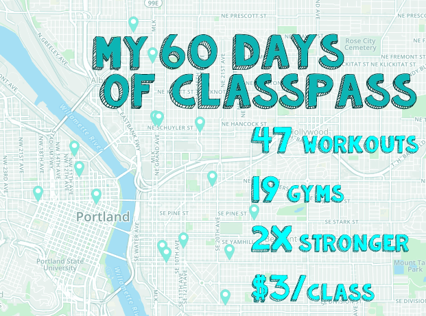 60 days of classpass: 47 workouts, 19 gyms, 2x strong, $3/class